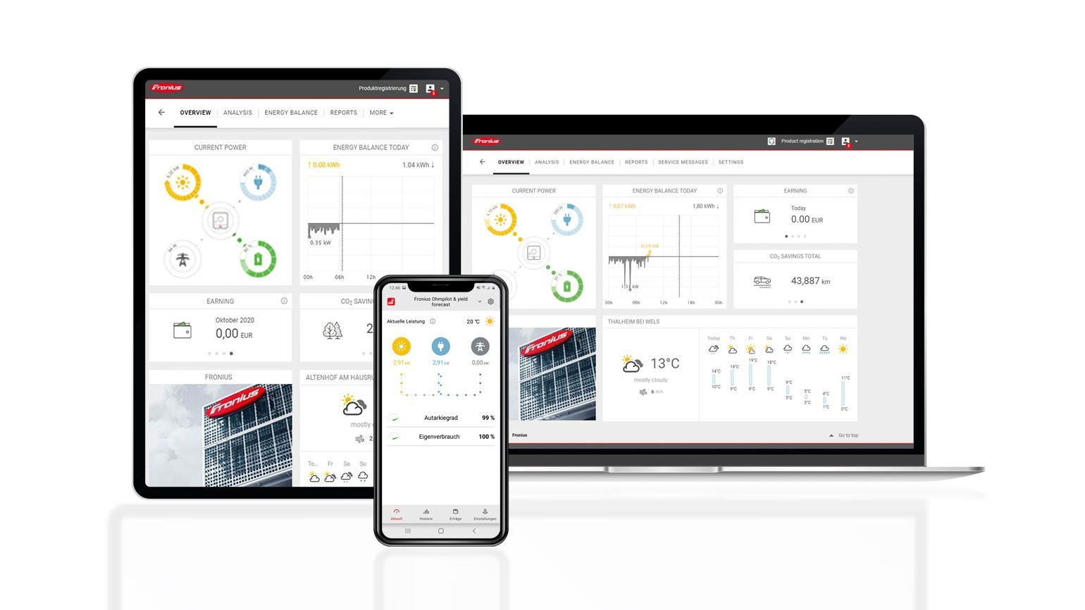 Fronius Wi-Fi Monitoring Setup Guide for Tablet and Smart Phone